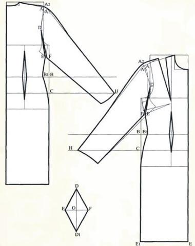 Основы кроя и шитья